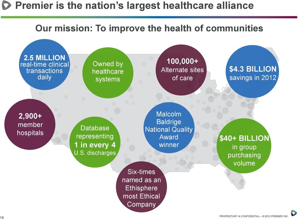 3 BILLION savings in 2012 2,900+ member hospitals Database representing 1 in every 4 U.S.