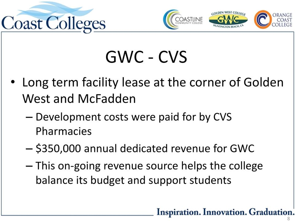 $350,000 annual dedicated revenue for GWC This on-going revenue