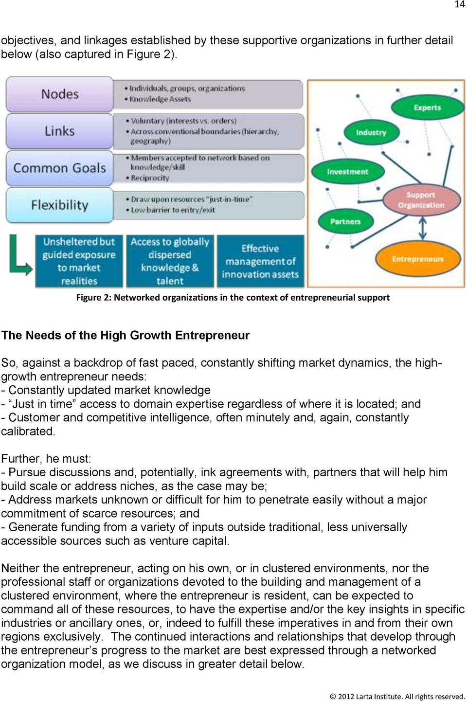 highgrowth entrepreneur needs: - Constantly updated market knowledge - Just in time access to domain expertise regardless of where it is located; and - Customer and competitive intelligence, often