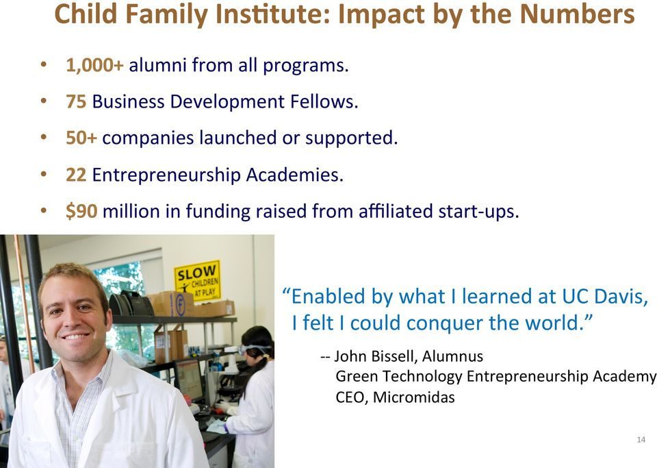 22 Entrepreneurship Academies. $90 million in funding raised from affiliated start- ups.