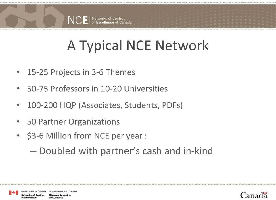 (Associates, Students, PDFs) 50 Partner Organizations