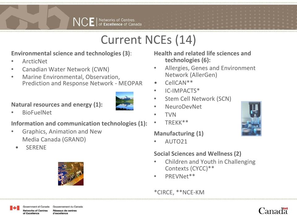 NCEs (14) Health and related life sciences and technologies (6): Allergies, Genes and Environment Network (AllerGen) CellCAN** IC-IMPACTS* Stem Cell Network