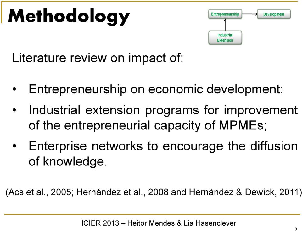 entrepreneurial capacity of MPMEs; Enterprise networks to encourage the