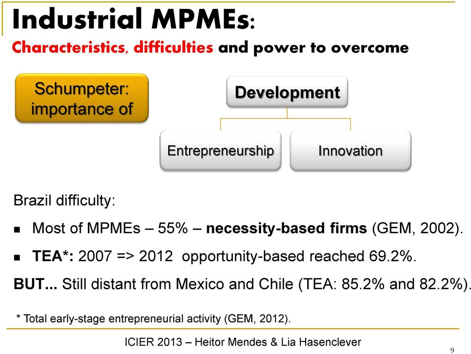firms (GEM, 2002). TEA*: 2007 => 2012 opportunity-based reached 69.2%. BUT.