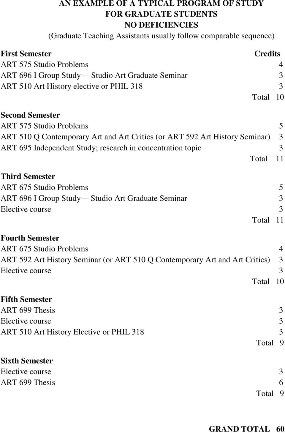 Art History Seminar) 3 ART 695 Independent Study; research in concentration topic 3 Total 11 Third Semester ART 675 Studio Problems 5 ART 696 I Group Study Studio Art Graduate Seminar 3 Total 11