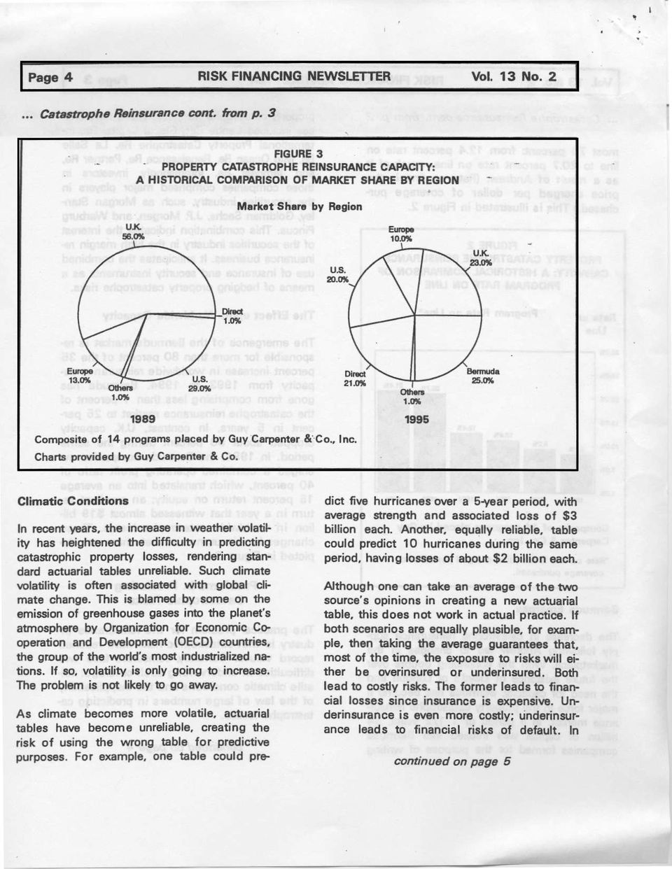 0% 1989 Composite of 14 programs placed by Guy Carpenter &-Co., Inc. Charts provided by Guy Carpenter & Co. others 1.