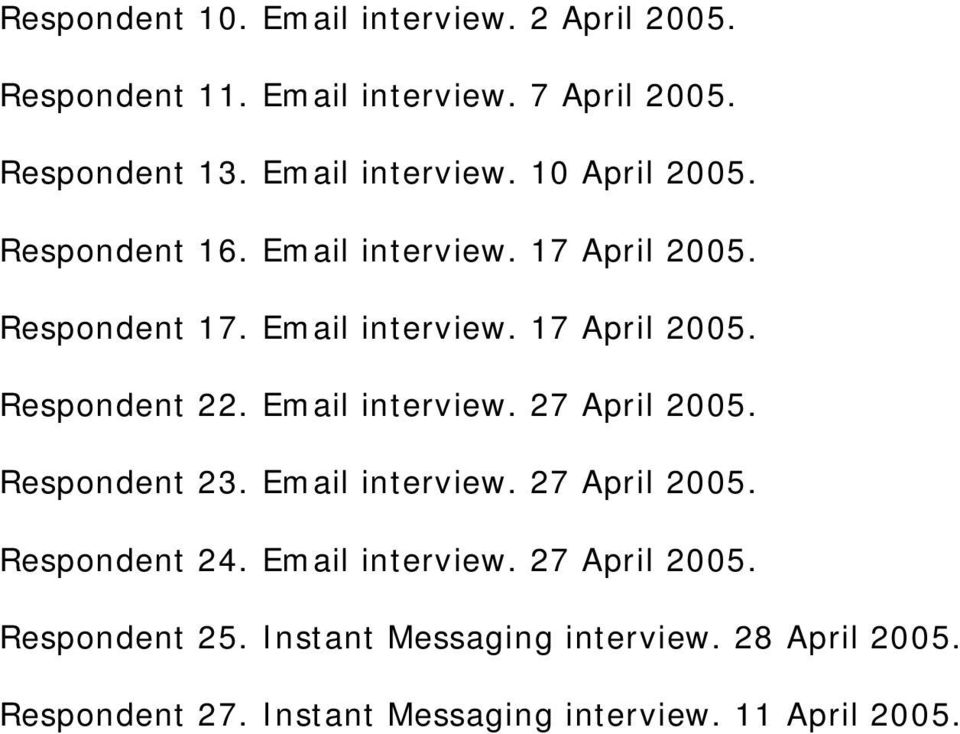Email interview. 27 April 2005. Respondent 23. Email interview. 27 April 2005. Respondent 24. Email interview. 27 April 2005. Respondent 25.