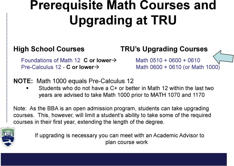 take Math 1000 prior to MATH 1070 and 1170 Note: As the BBA is an open admission program, students can take upgrading courses.