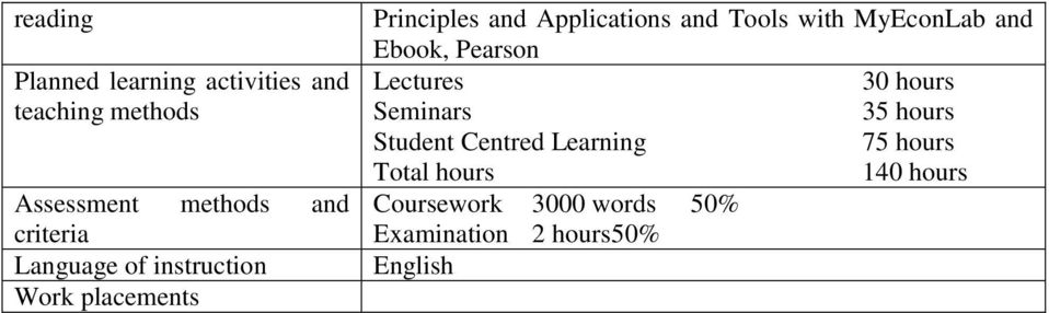 with MyEconLab and Ebook, Pearson Lectures 30 hours Seminars 35 hours Student Centred