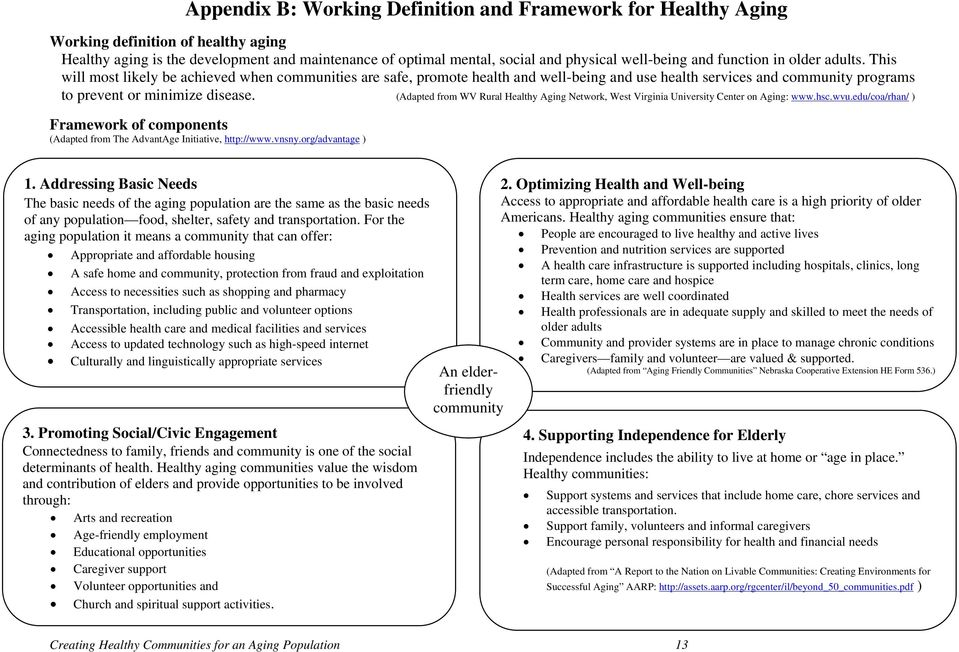 (Adapted from WV Rural Healthy Aging Network, West Virginia University Center on Aging: www.hsc.wvu.edu/coa/rhan/ ) Framework of components (Adapted from The AdvantAge Initiative, http://www.vnsny.