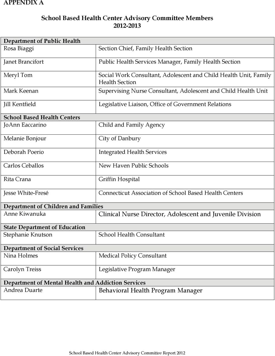 Consultant, Adolescent and Child Health Unit, Family Health Section Supervising Nurse Consultant, Adolescent and Child Health Unit Legislative Liaison, Office of Government Relations Child and Family