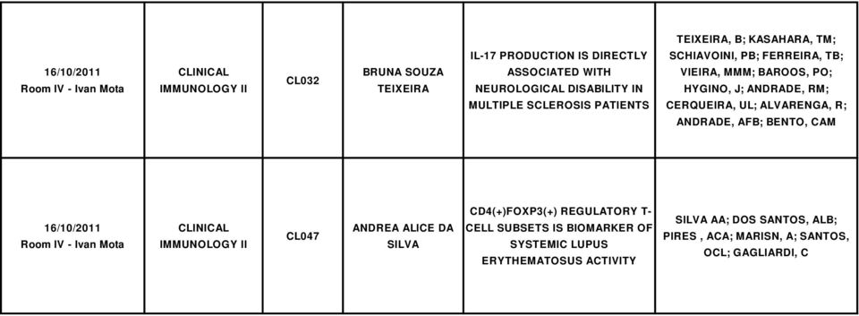 CERQUEIRA, UL; ALVARENGA, R; ANDRADE, AFB; BENTO, CAM CL047 ANDREA ALICE DA SILVA CD4(+)FOXP3(+) REGULATORY T- CELL