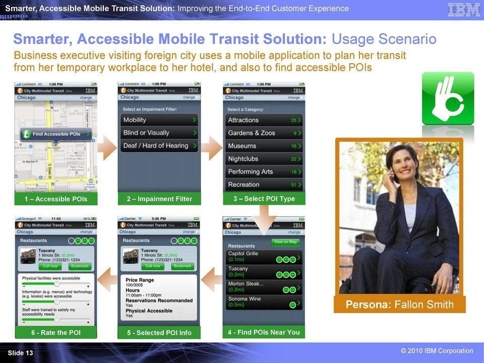 her transit from her temporary workplace to her hotel, and also to find accessible POIs 1 Accessible POIs 2