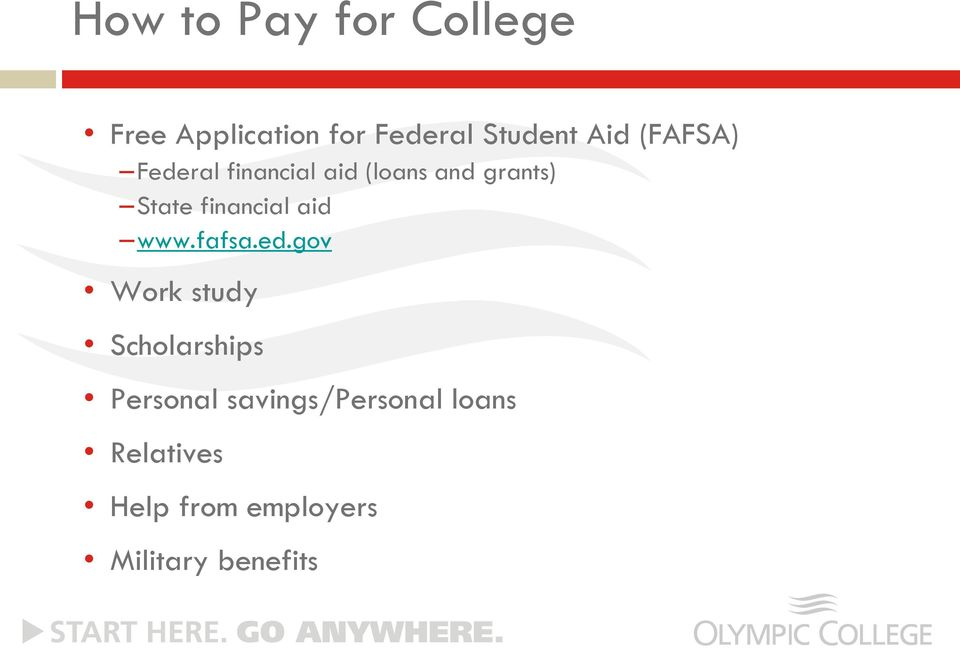 financial aid www.fafsa.ed.