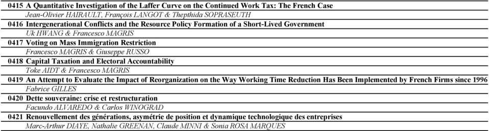 Accountability Toke AIDT & Francesco MAGRIS 0419 An Attempt to Evaluate the Impact of Reorganization on the Way Working Time Reduction Has Been Implemented by French Firms since 1996 Fabrice GILLES