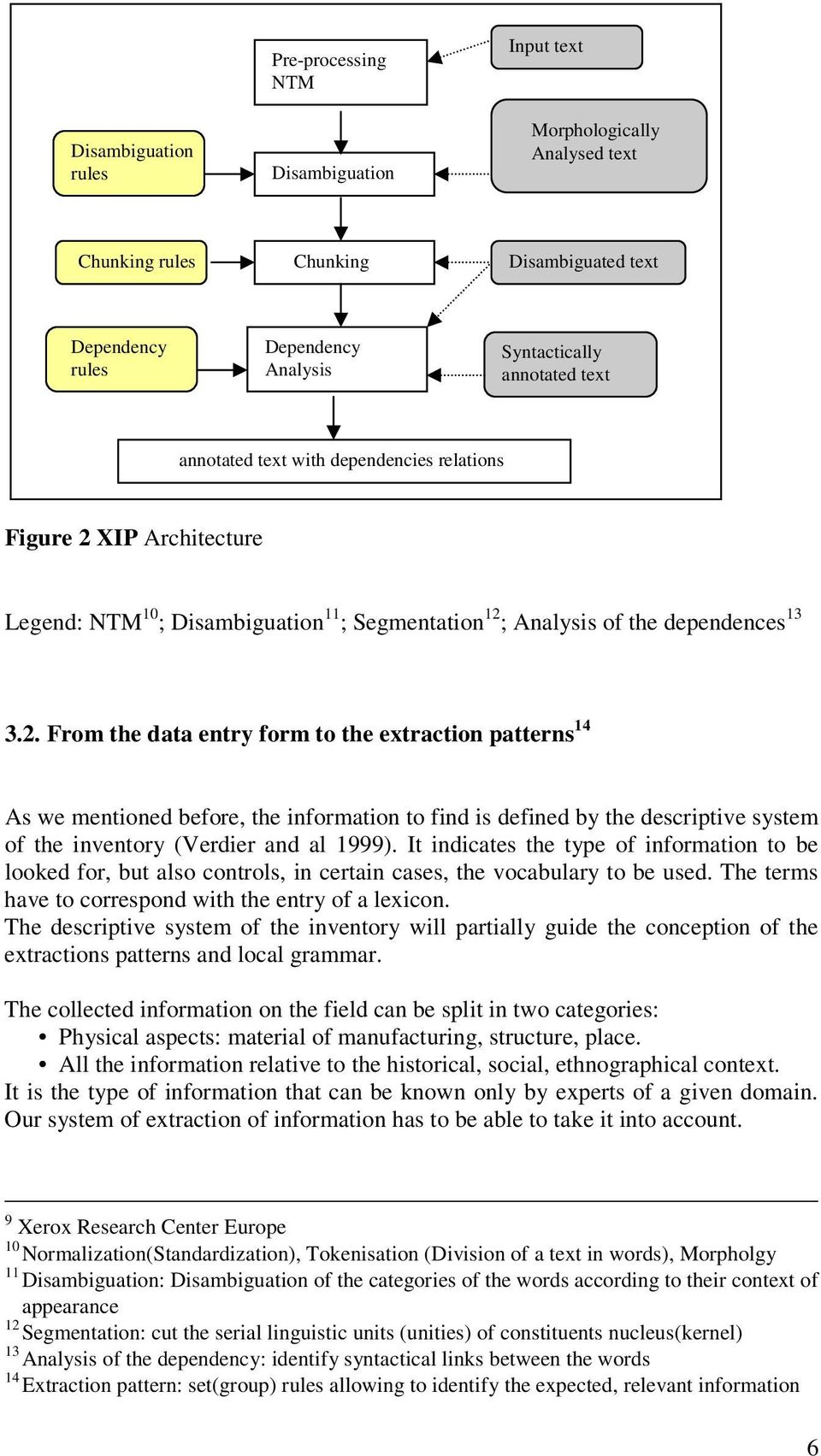 XIP Architecture Legend: NTM 10 ; Disambiguation 11 ; Segmentation 12