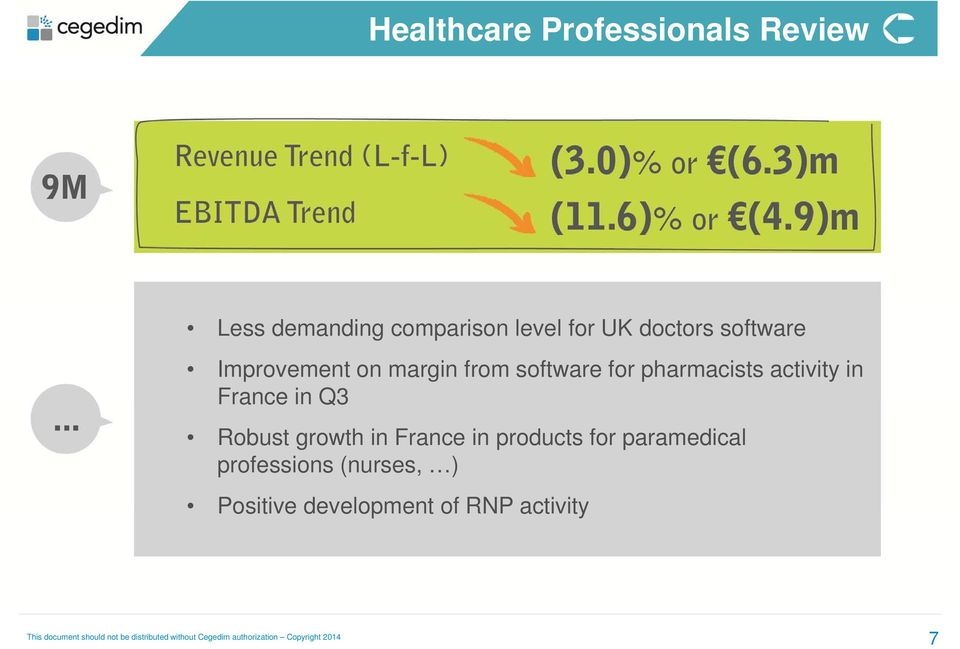 pharmacists activity in France in Q3 Robust growth in France in