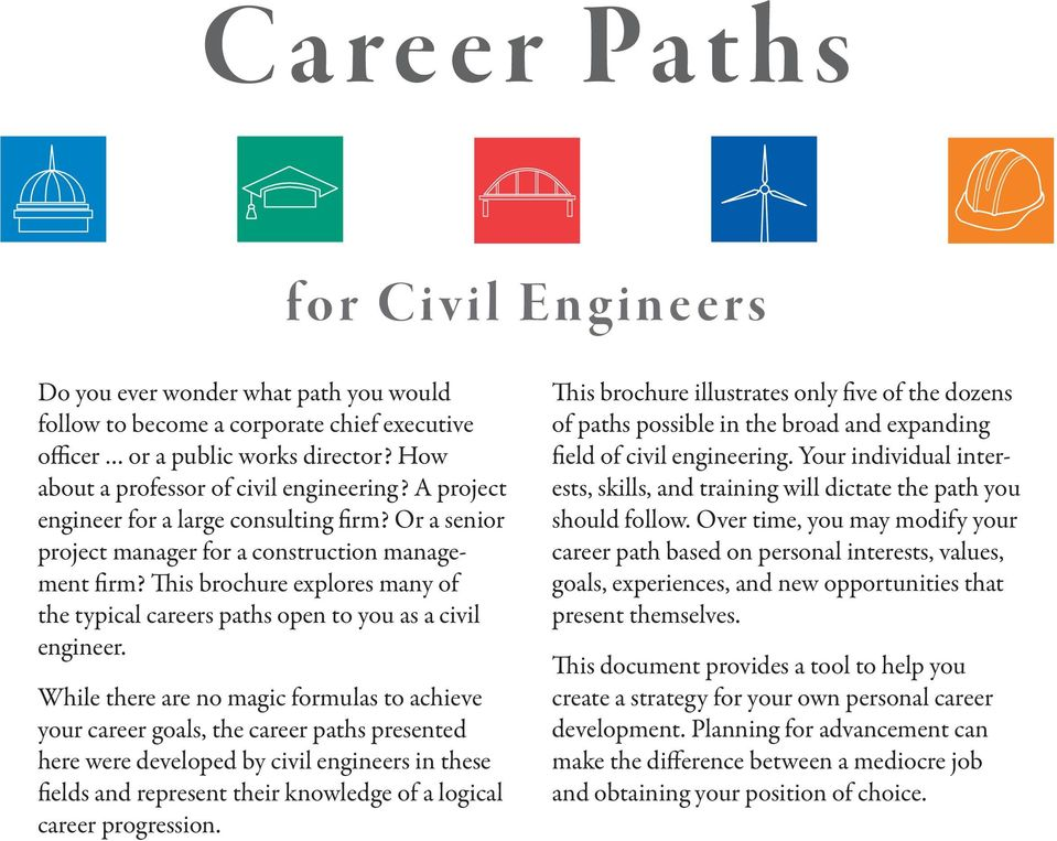 This brochure explores many of the typical careers paths open to you as a civil engineer.