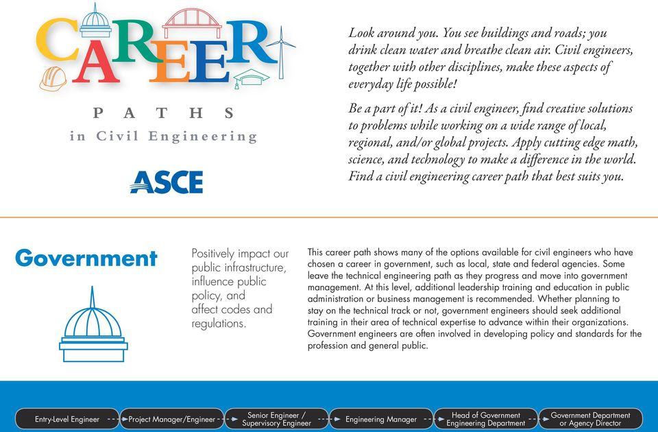 Apply cutting edge math, science, and technology to make a difference in the world. Find a civil engineering career path that best suits you.