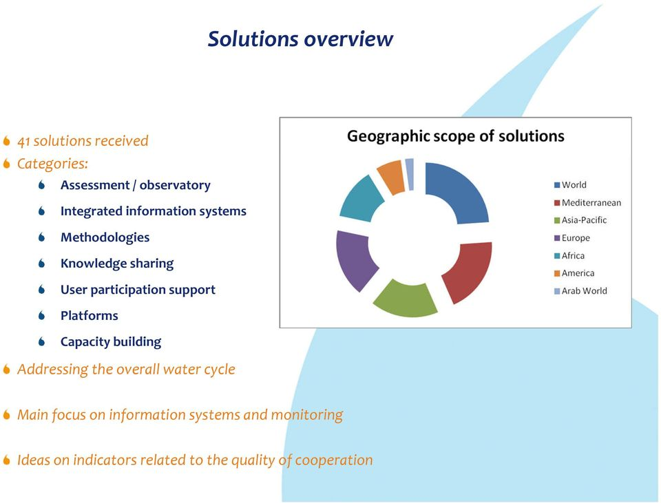 support Platforms Capacity building Addressing the overall water cycle Main focus on