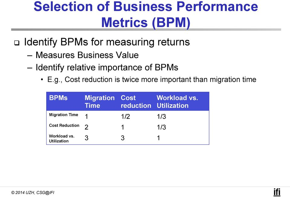 , Cost reduction is twice more important than migration time BPMs Migration Time Cost