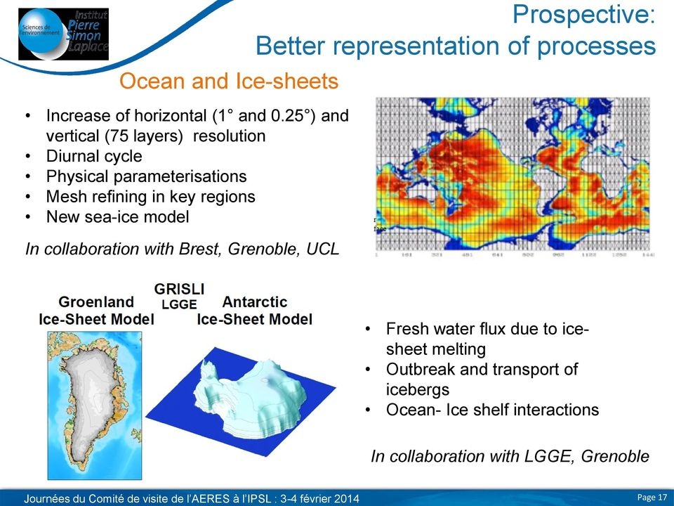 sea-ice model In collaboration with Brest, Grenoble, UCL Prospective: Better representation of processes Fresh
