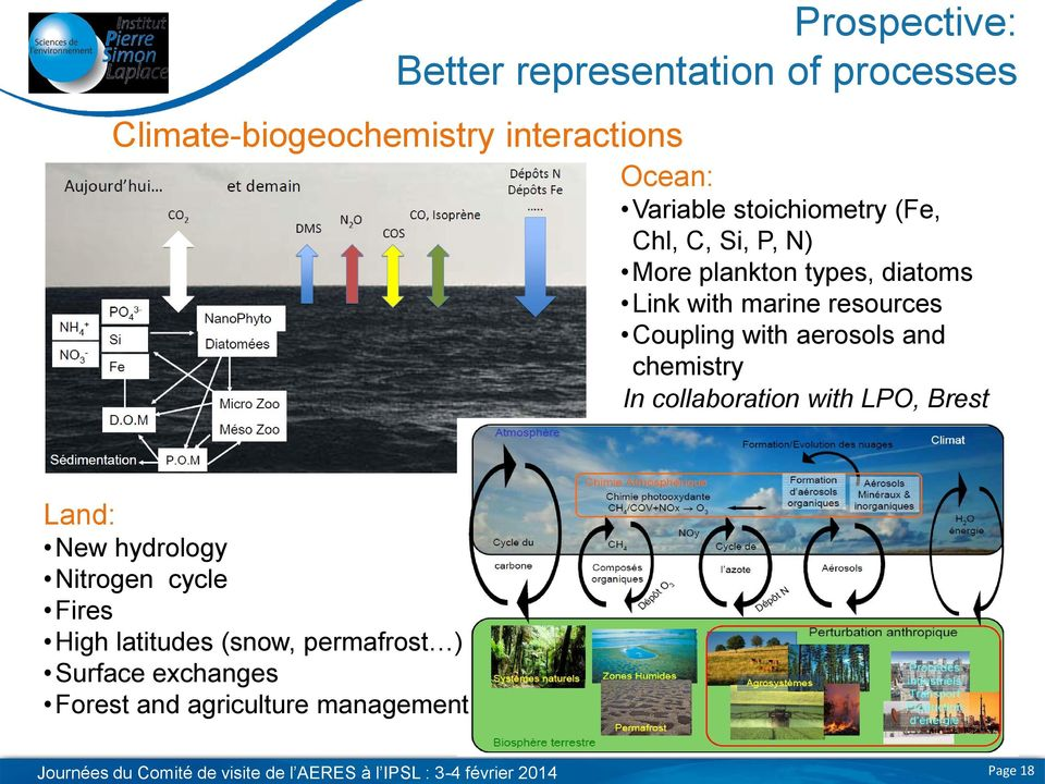aerosols and chemistry In collaboration with LPO, Brest Land: New hydrology Nitrogen cycle Fires High