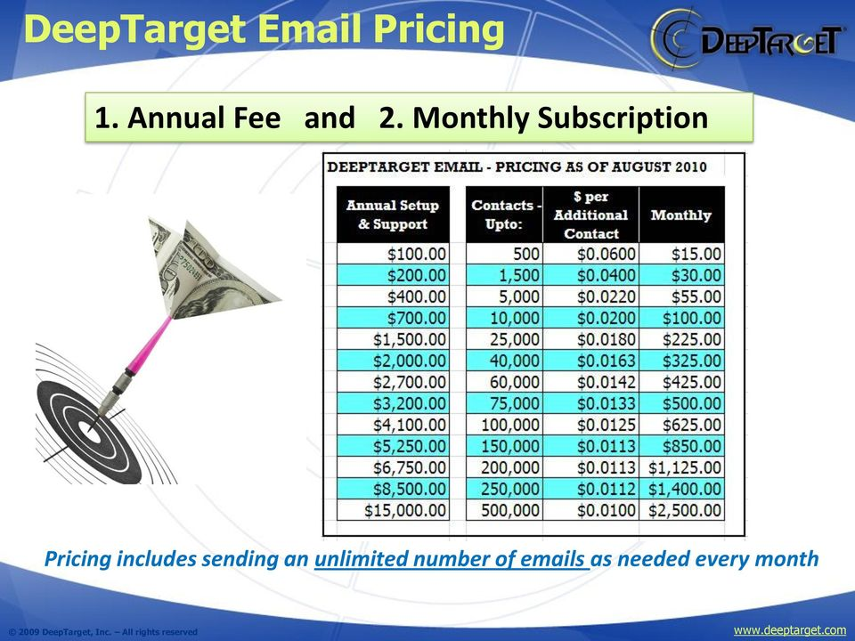 Monthly Subscription Pricing