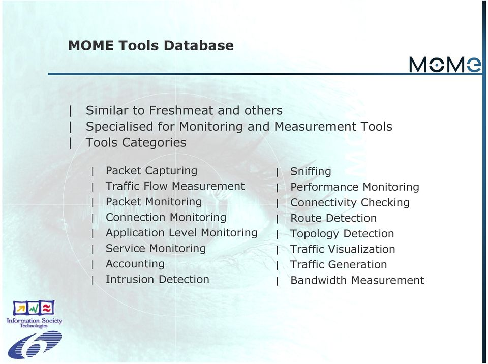 Level Monitoring Service Monitoring Accounting Intrusion Detection Sniffing Performance Monitoring