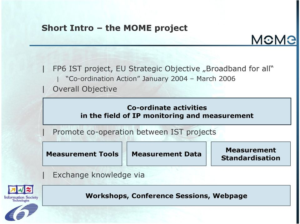 field of IP monitoring and measurement Promote co-operation between IST projects Measurement