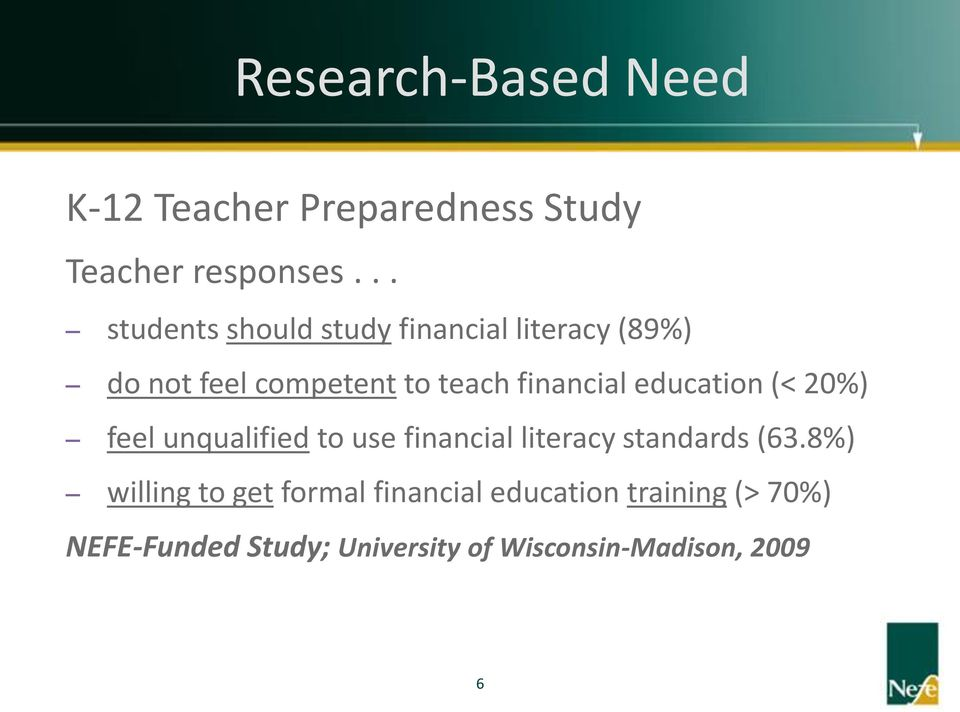 financial education (< 20%) feel unqualified to use financial literacy standards (63.