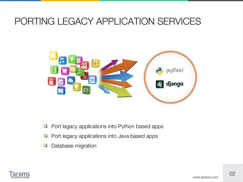 based apps Port legacy applications
