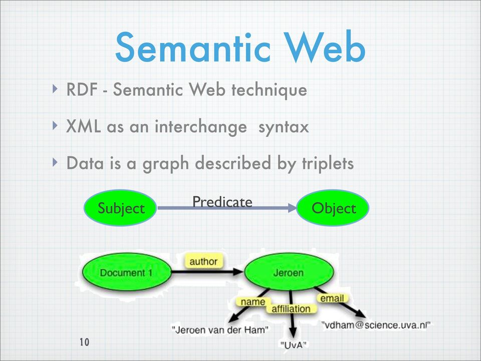 syntax Data is a graph described
