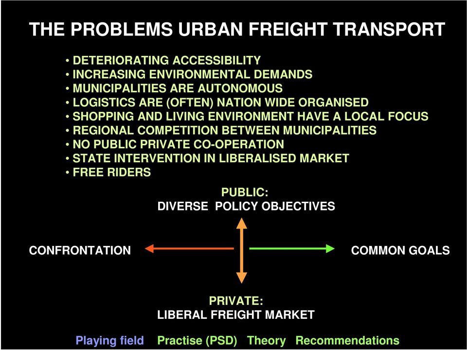COMPETITION BETWEEN MUNICIPALITIES NO PUBLIC PRIVATE CO-OPERATION STATE INTERVENTION IN LIBERALISED MARKET FREE RIDERS