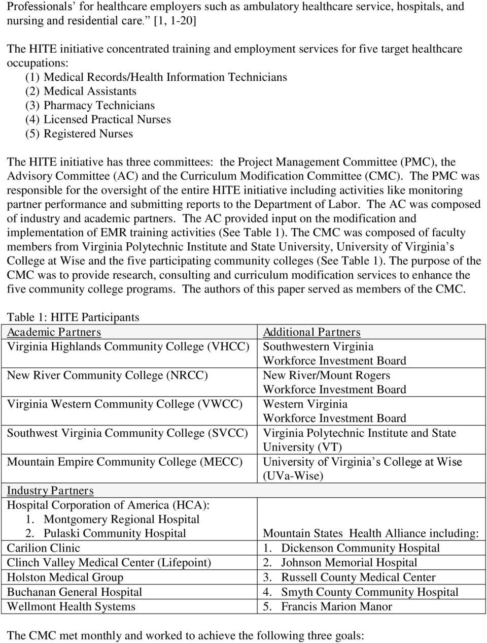 Pharmacy Technicians (4) Licensed Practical Nurses (5) Registered Nurses The HITE initiative has three committees: the Project Management Committee (PMC), the Advisory Committee (AC) and the