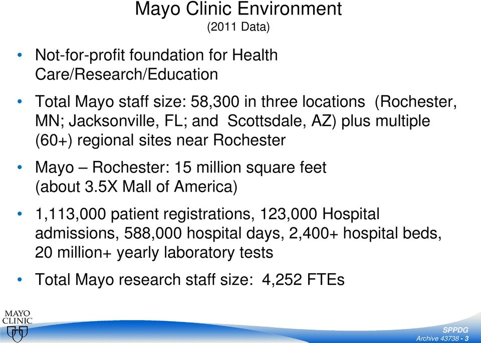 Rochester Mayo Rochester: 15 million square feet (about 3.