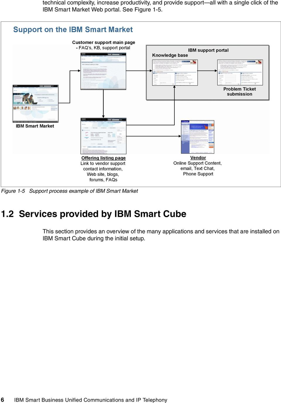 Link to vendor support contact information, Web site, blogs, forums, FAQs Vendor Online Support Content, email, Text Chat, Phone Support Figure 1-5 Support process example of IBM Smart