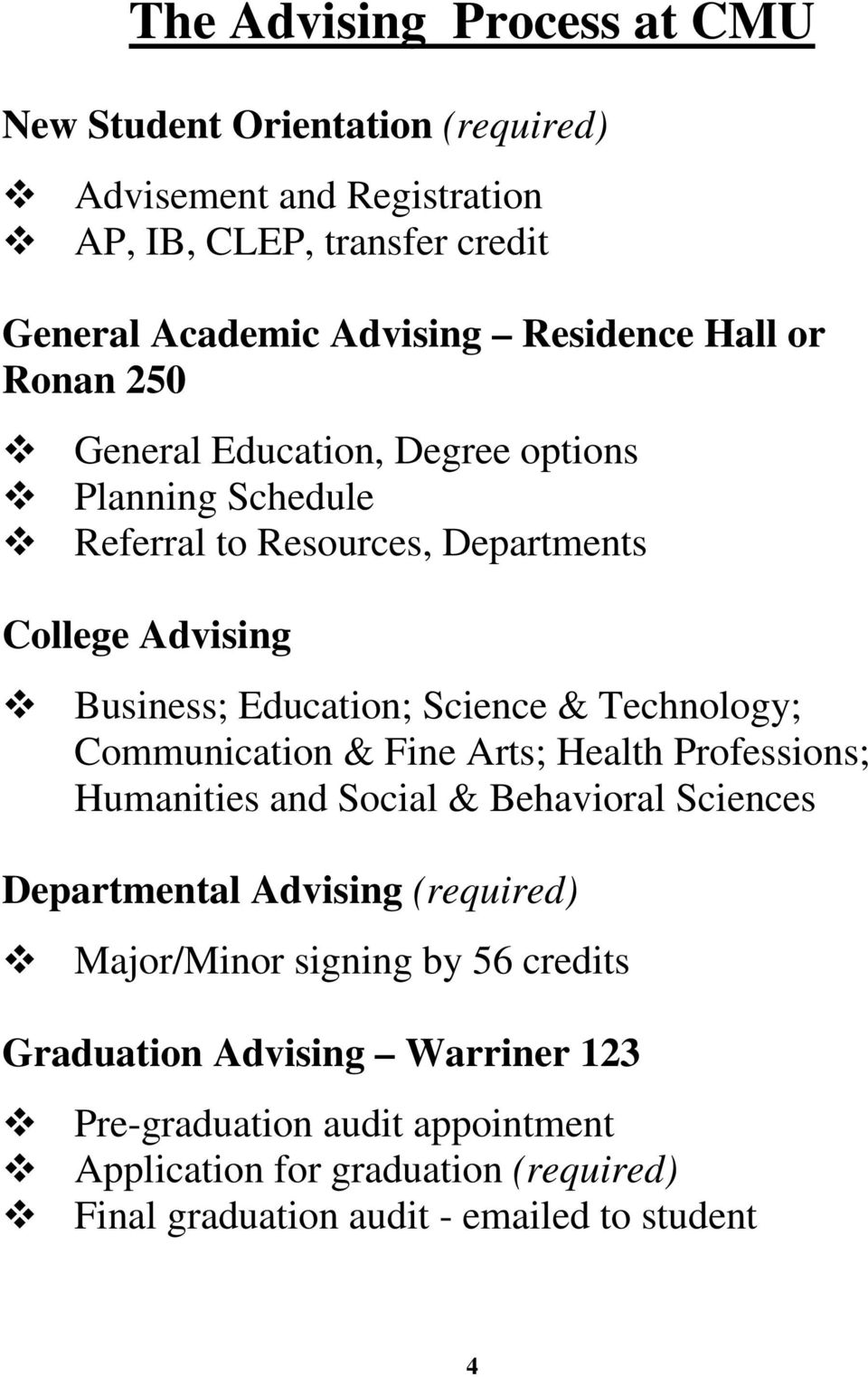 Technology; Communication & Fine Arts; Health Professions; Humanities and Social & Behavioral Sciences Departmental Advising (required) Major/Minor signing