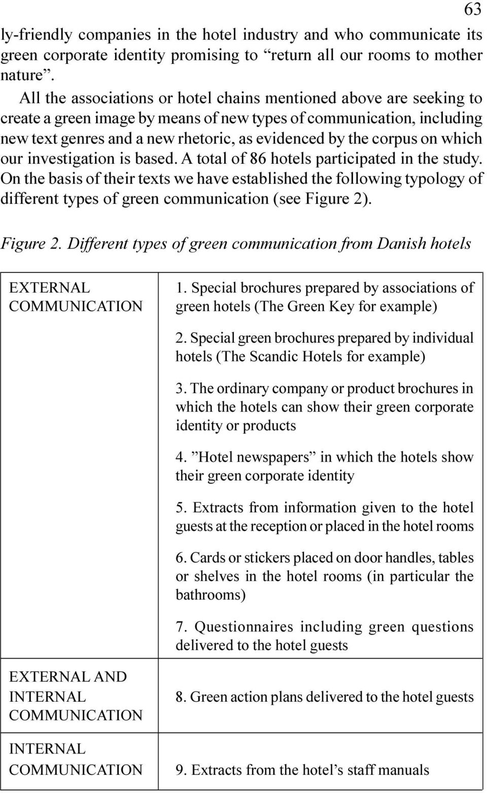 hotels participated in the study On the basis of their texts we have established the following typology of different types of green communication (see Figure 2) Figure 2 Different types of green