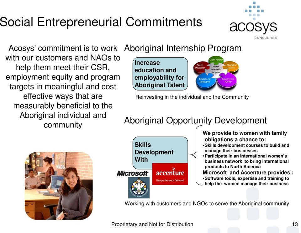 the Community Aboriginal Opportunity Development Skills Development With We provide to women with family obligations a chance to: Skills development courses to build and manage their businesses