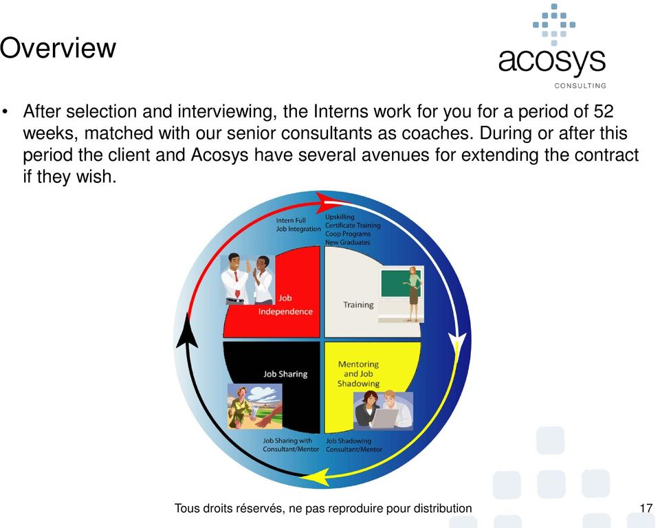 During or after this period the client and Acosys have several avenues for