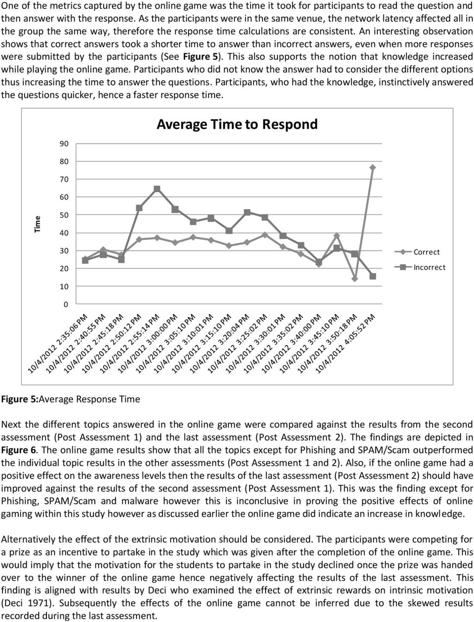 An interesting observation shows that correct answers took a shorter time to answer than incorrect answers, even when more responses were submitted by the participants (See Figure 5).