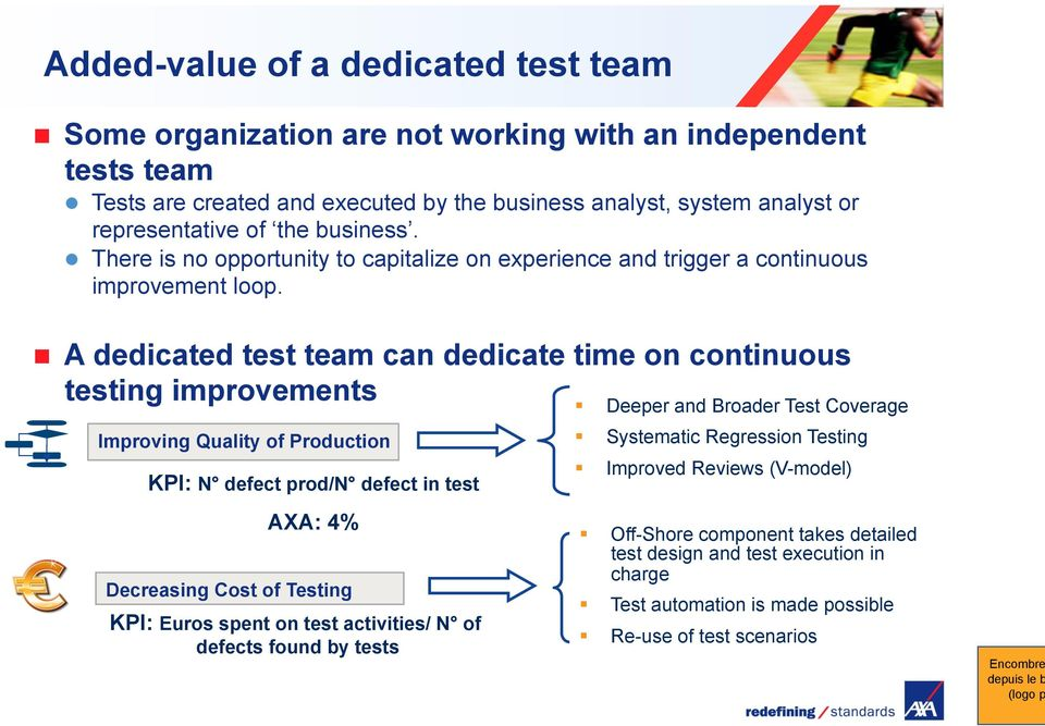 A dedicated test team can dedicate time on continuous testing improvements Improving Quality of Production KPI: N defect prod/n defect in test AXA: 4% Decreasing Cost of Testing KPI: Euros spent