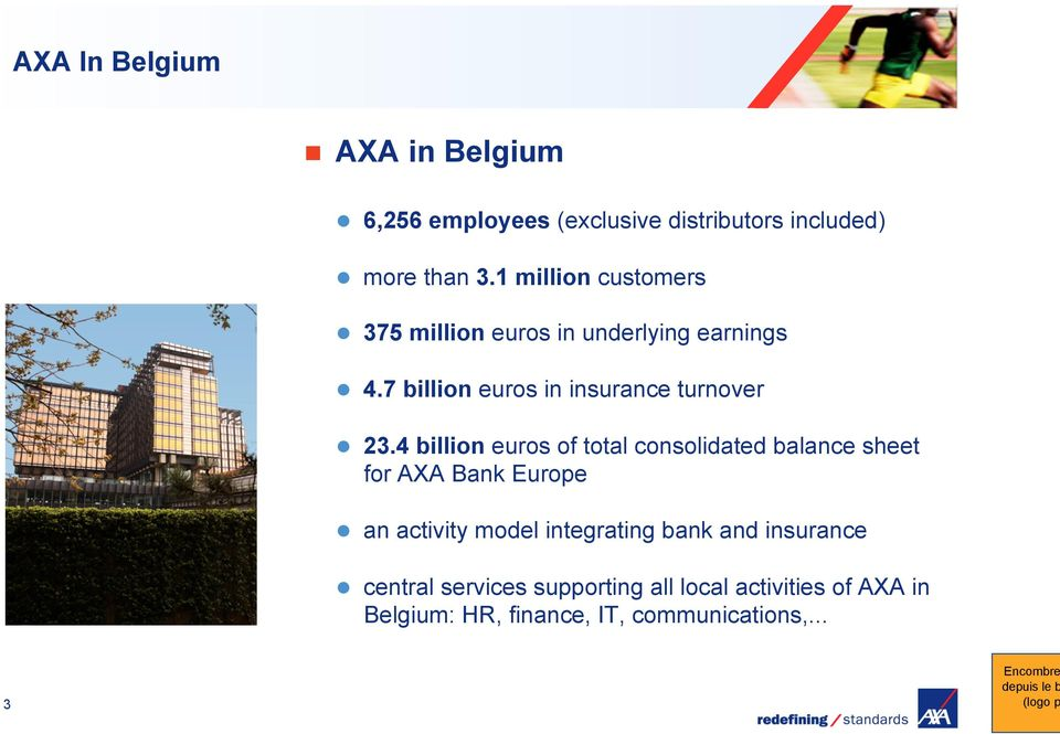 4 billion euros of total consolidated balance sheet for AXA Bank Europe an activity model integrating bank