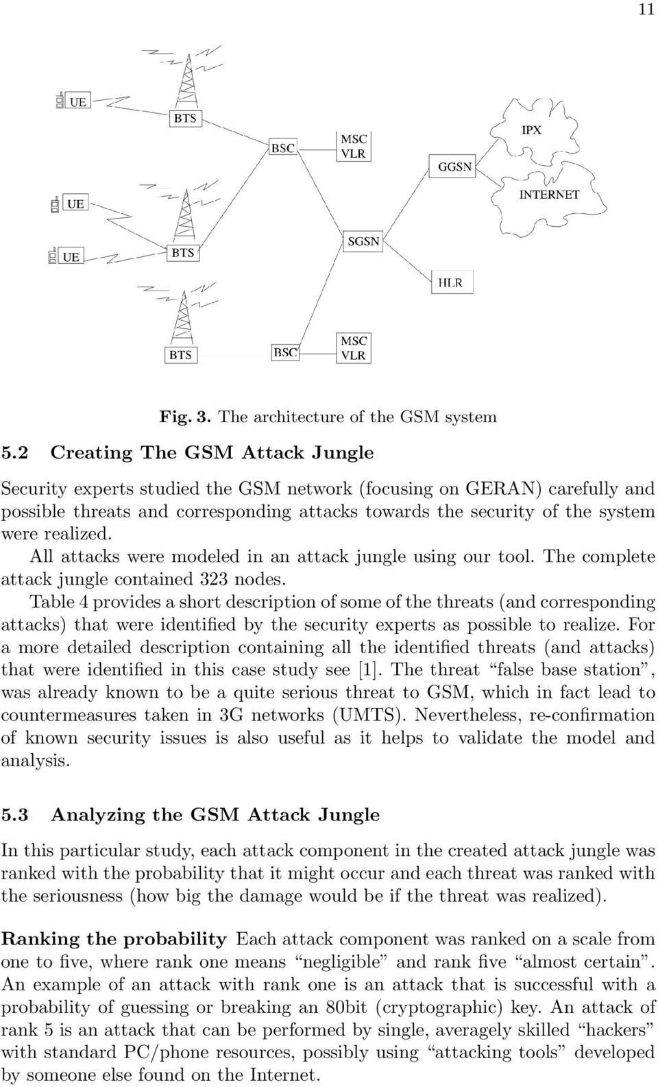 All attacks were modeled in an attack jungle using our tool. The complete attack jungle contained 323 nodes.