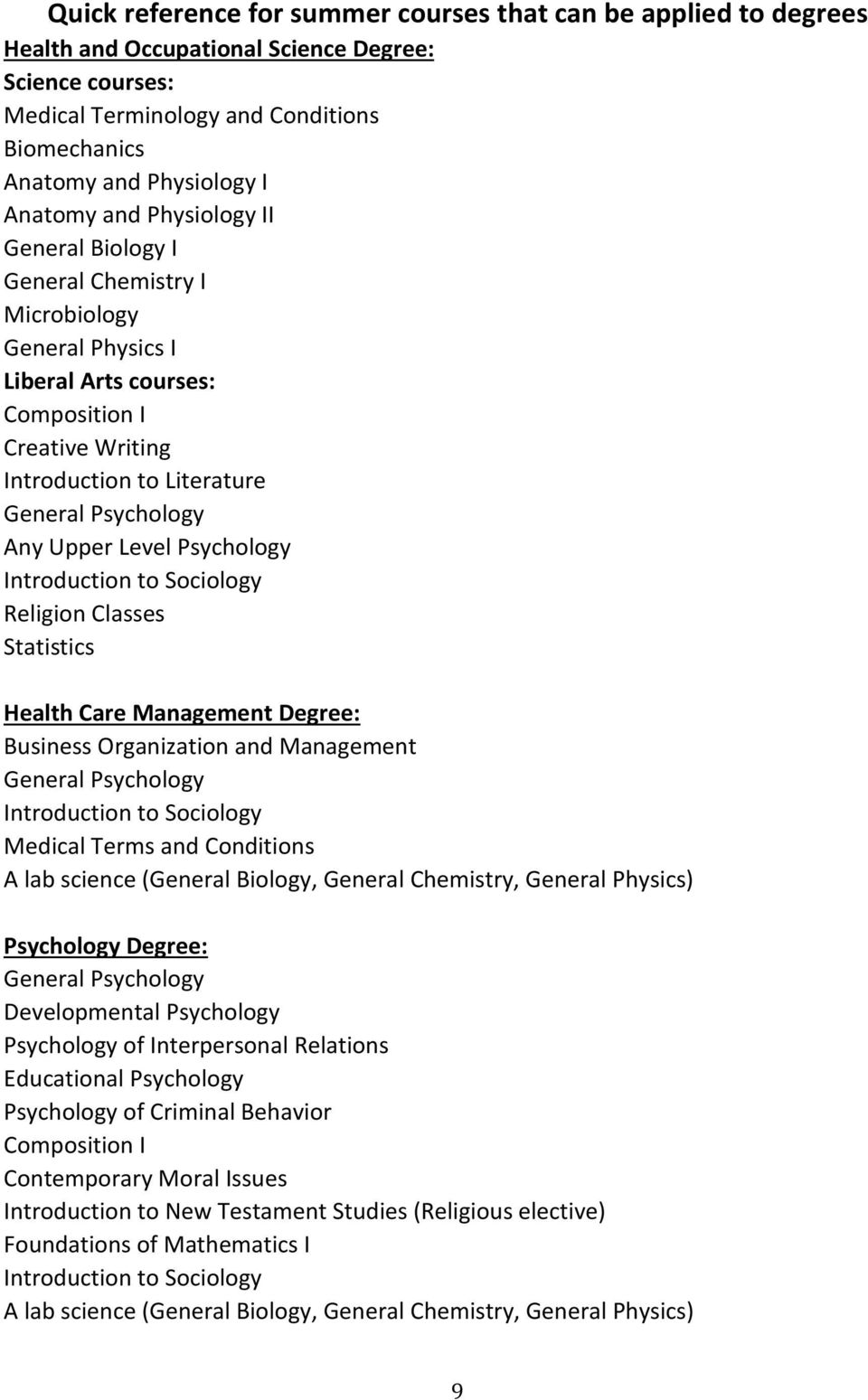 Upper Level Psychology Introduction to Sociology Religion Classes Statistics Health Care Management Degree: Business Organization and Management General Psychology Introduction to Sociology Medical