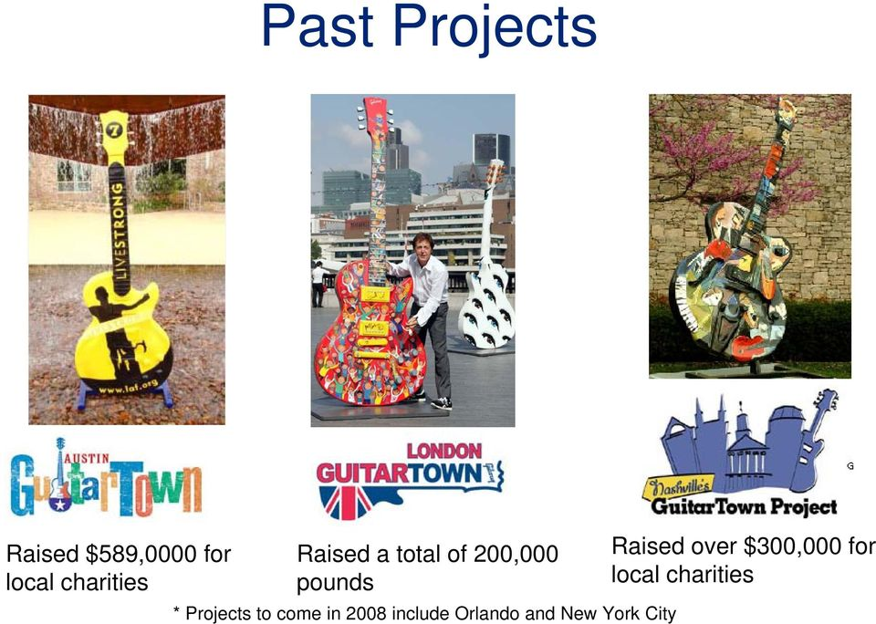 Projects to come in 2008 include Orlando and