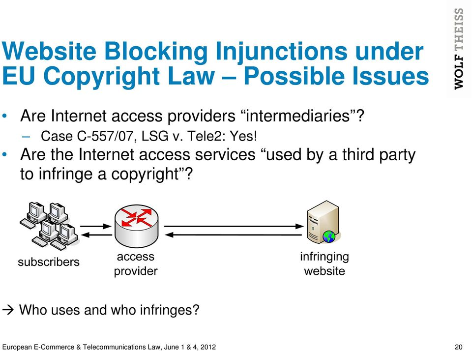 Are the Internet access services used by a third party to infringe a copyright?
