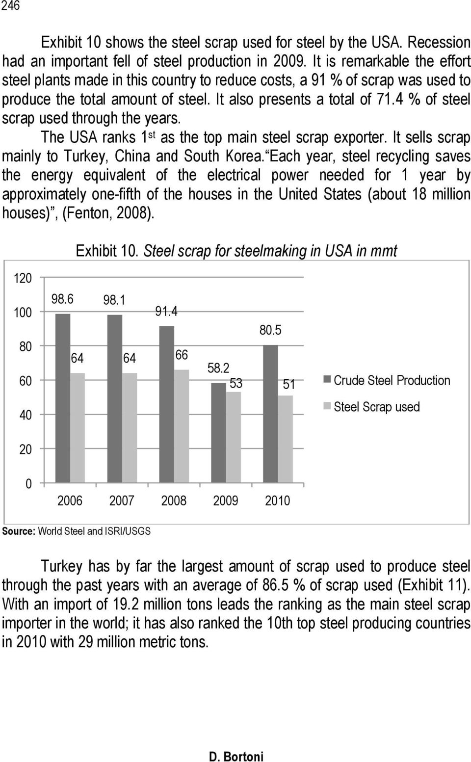 4 % of steel scrap used through the years. The USA ranks 1 st as the top main steel scrap exporter. It sells scrap mainly to Turkey, China and South Korea.