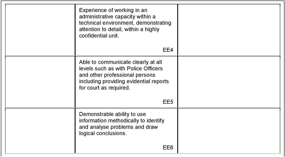EE4 Able to communicate clearly at all levels such as with Police Officers and other professional persons